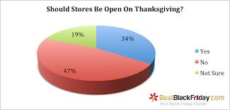 black friday 2015 and shopping survey bestblackfriday