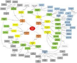 ijgi free full text an integrated software framework to