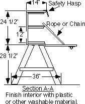 Camp Kitchen Chuck Box Plans by Plans For A Chuck Box That Opens On Both Sides Camping