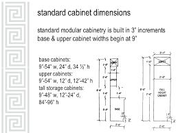 Upper Kitchen Cabinet Depth  Colorviewfinderco - Standard cabinet depth kitchen
