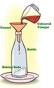 baking soda volcano baking soda science the happy housewife home