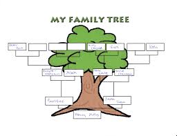 the family tree of the characters from once upon a s