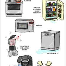 common kitchen appliances list of cooking appliances wikipedia list of kitchen appliances in