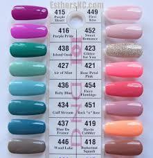 daisy gel nail polish swatches