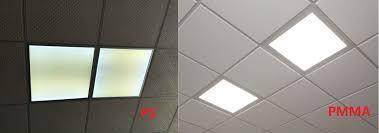 seniorled and ledinside collaborates for led panel lights buying