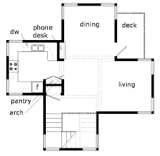 different house plans modern home plans