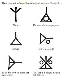 symbols and meanings tattoos gallery symbol and sign ideas