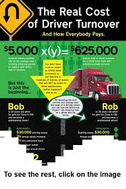 driving cdl prices 14 best cdl images on truck drivers a truck and
