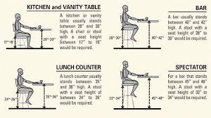 34 Inch Bar Stools What Size Of Stool Height For A 45 Inch Bar Youtube