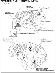 oh no another central locking thread toyota rav4 forums