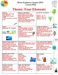 my teaching portfolio french lesson plans for primary