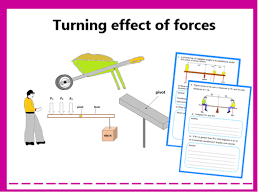 turning effect of forces moment torque by drkknaga teaching
