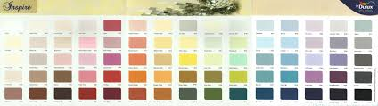 plastic paints shades interior painting