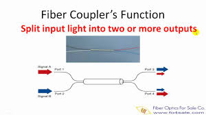 Fiber Optic Home Network Design Fiber Optic Coupler Types And How To Make Couplers Youtube