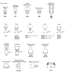 l bulb base sizes light bulb sizes light bulb sizes with light bulb sizes halogen