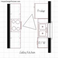 Kosher Kitchen Floor Plan Small Kitchen Design Layouts Housedesignpictures Com