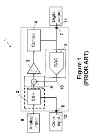 patent us20130033392 successive approximation register adc drawing