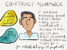 Contract Law Meme - contract assurance visual law library