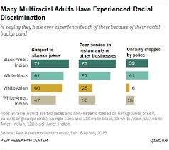 multiracial in america proud diverse and growing in numbers