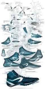 12 best footwear design inspiration images on pinterest product