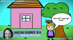Map Scale Definition How To Construct And Interpret A Scale Map Video U0026 Lesson