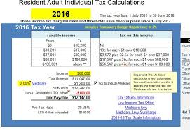 Estimate Tax Refund 2014 by Payroll Tax Calculator Deposit Taxes Paycheck Manager What