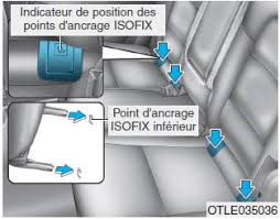 sieges isofix hyundai tucson notice d utilisation système d ancrage isofix