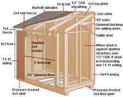 How To Build A Detached Garage Howtospecialist How To by How To Build A Lean To Shed Construction Backyard And Storage