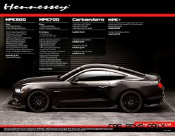 lexus hennessy 717hp 3 6s 2015 hennessey hpe700 is quickest custom mustang yet