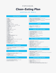 week 2 shopping list clean eating plan clean eating plans