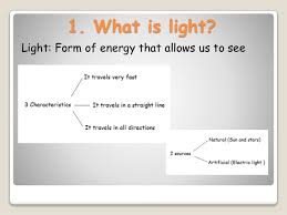 is light a form of energy can you see the light