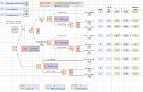 Decision Tree Template Excel Lab Decision Trees Danryan Us