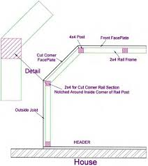 how to cut angles in front corners of hair railings installing wood deck rail posts diy deck plans