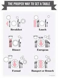 how do you set a table properly how to set a table for brunch yahoo search good to know