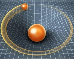 what is the theory of relativity with pictures