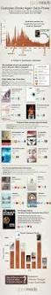 35 best goodreads originals images on pinterest reading lists