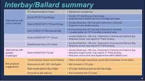 Ballard Locks Hours Of Operation April 2018 U2013 Page 2 U2013 My Ballard