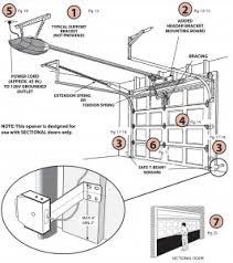 Overhead Garage Door Replacement Parts Parts Overhead Door Company