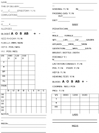Shift Report Sheet Template Shift Report Sheet Pdf Best Professional Templates
