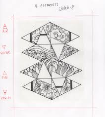 symbolism the 4 elements earth water air inkspiration