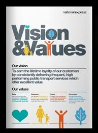 Business Intelligence Vision Statement Exles by Visual Vision And Values Work Ideas