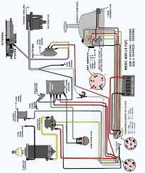 mercury outboard ignition switch wiring diagram u2013 wirdig