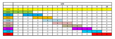 K Map Ece Logic Circuit