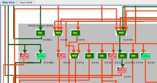clock tree tool for am335x sitara arm processors tools insider