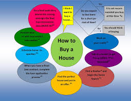 how to buy a house blanchard and calhoun real estate co evans