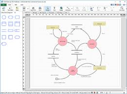 Nch Home Design Software Review Clickcharts Charting Mapping U0026 Flowchart Software