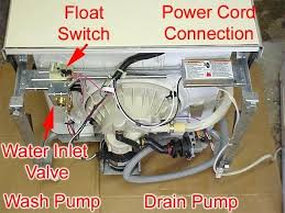 frigidaire dishwasher electrical connection wiring diagram