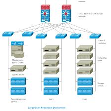 architecture datacenter server architecture best home design