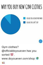 Clothes Meme - why you buy new gym clothes because you actualy need more gym