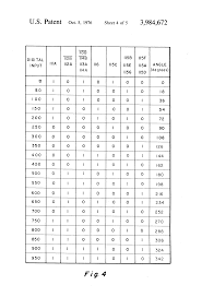 Sin Cos Tan Worksheet Exact Values Of Image Gallery Hcpr